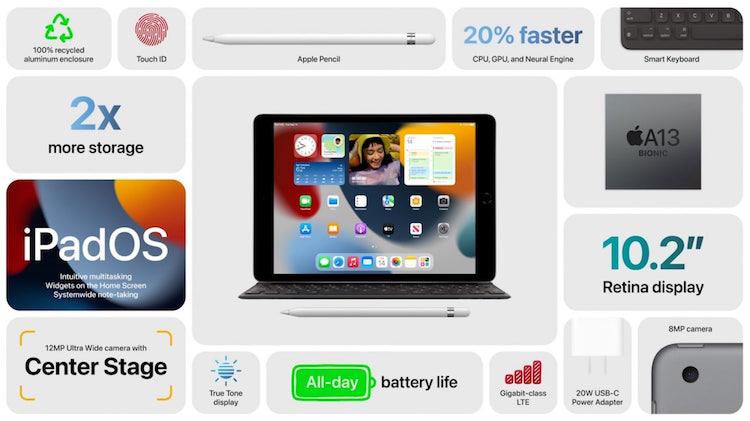 Apple представила самый доступный iPad — с процессором от iPhone 11 и ценой от $329
