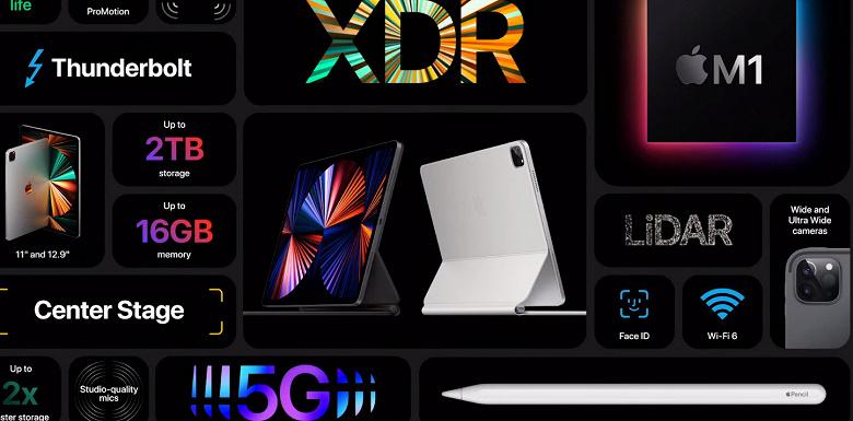 Приложения не могут использовать больше 5 ГБ оперативной памяти планшета Apple iPad Pro на SoC Apple M1