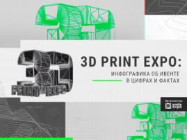 3D Print Expo: инфографика об ивенте в цифрах и фактах