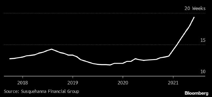 Дефицит чипов в мире продолжает расти