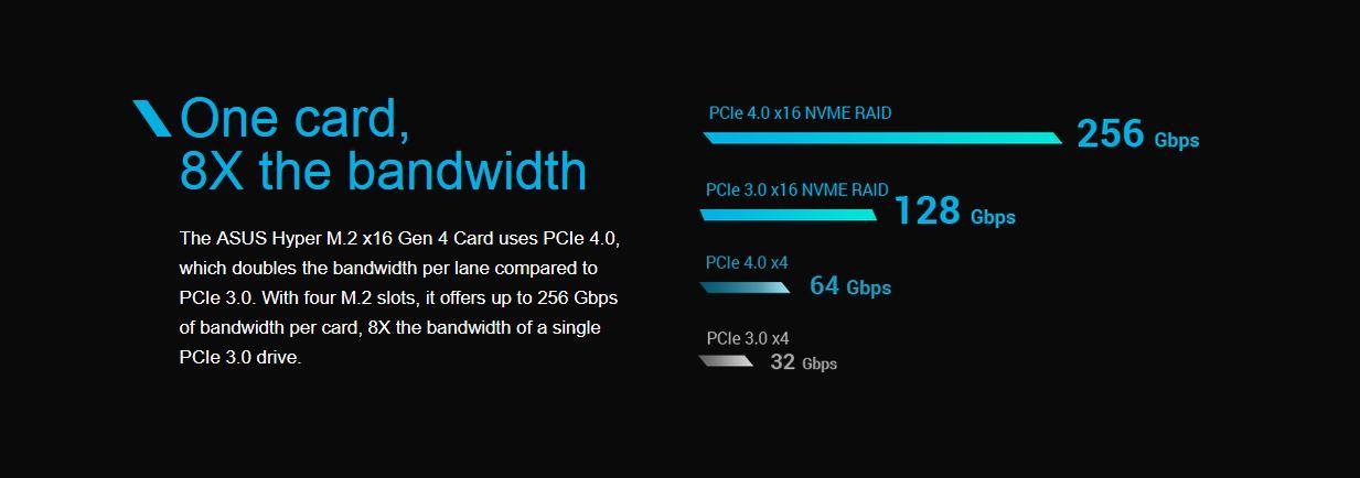 Обзор материнской платы ASUS ROG Strix B550-XE Gaming WIFI