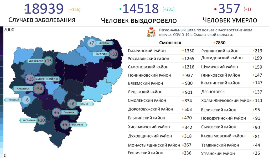Новые случаи коронавируса выявили в 10 районах Смоленской области