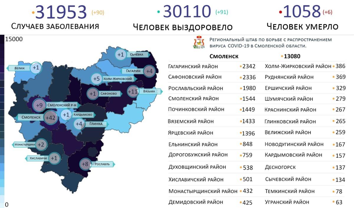 Новые случаи коронавируса выявили в 13 районах Смоленской области на 11 июня